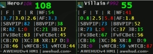 awehud4_hm1_stats_display